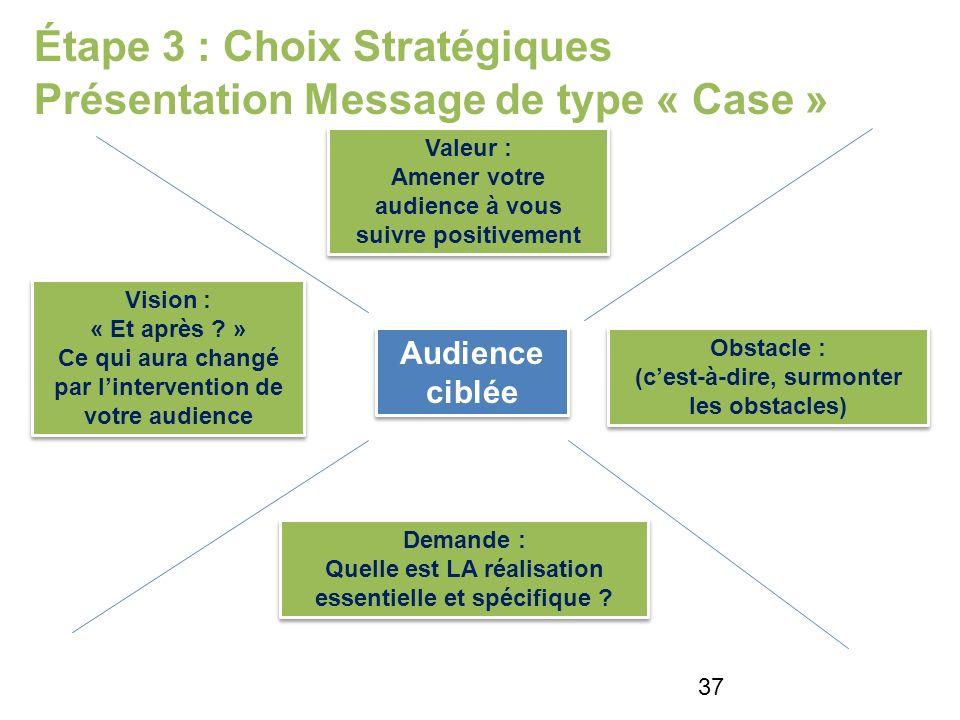 Étape 3 : Choix Stratégiques Présentation Message de type « Case » Audience ciblée Demande : Quelle est LA réalisation essentielle et spécifique .