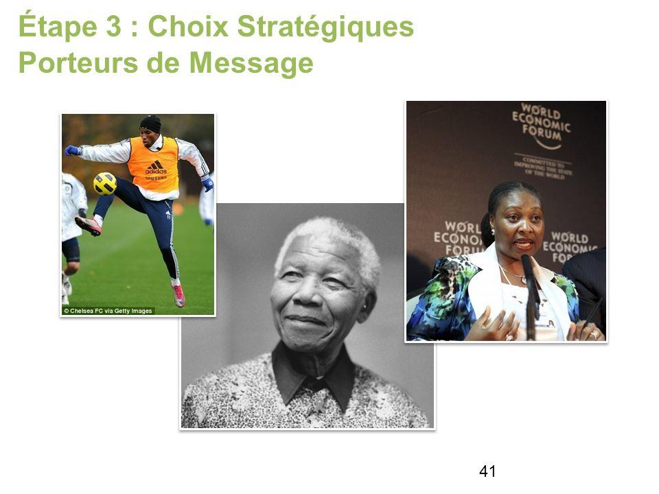 Étape 3 : Choix Stratégiques Porteurs de Message 41