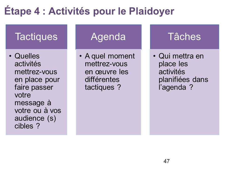 Étape 4 : Activités pour le Plaidoyer Tactiques Quelles activités mettrez-vous en place pour faire passer votre message à votre ou à vos audience (s) cibles .