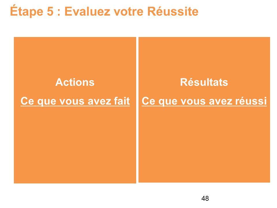 Étape 5 : Evaluez votre Réussite Actions Ce que vous avez fait Résultats Ce que vous avez réussi 48