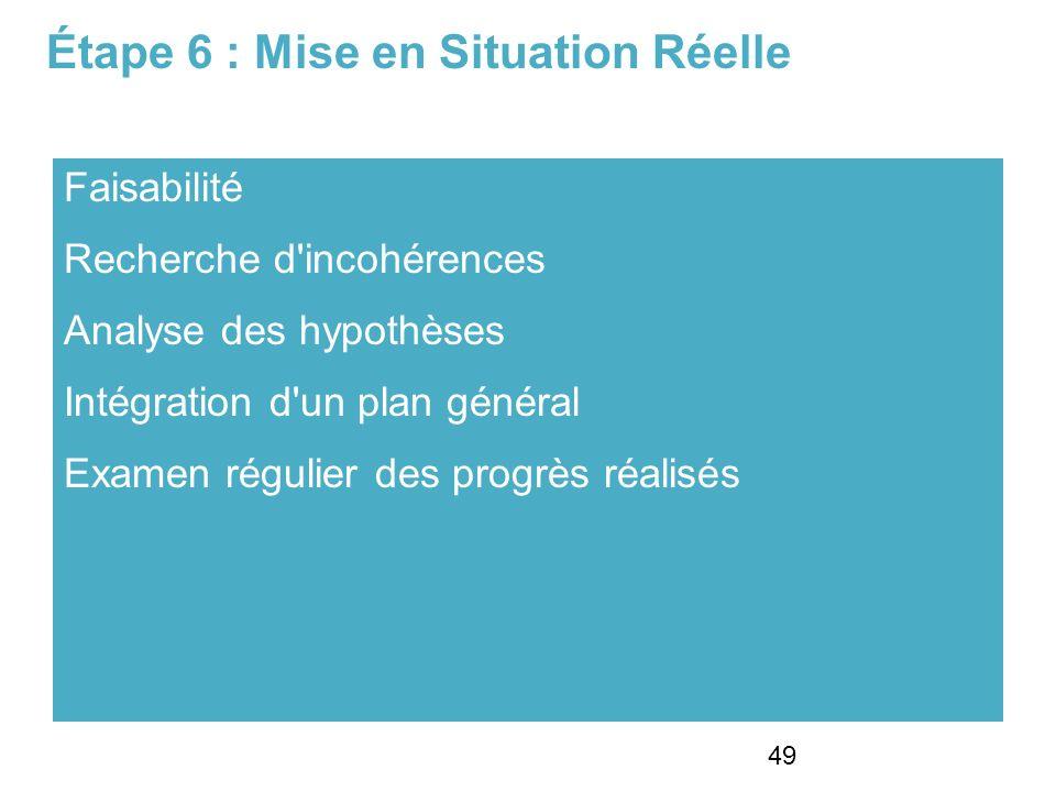 Étape 6 : Mise en Situation Réelle Faisabilité Recherche d incohérences Analyse des hypothèses Intégration d un plan général Examen régulier des progrès réalisés 49