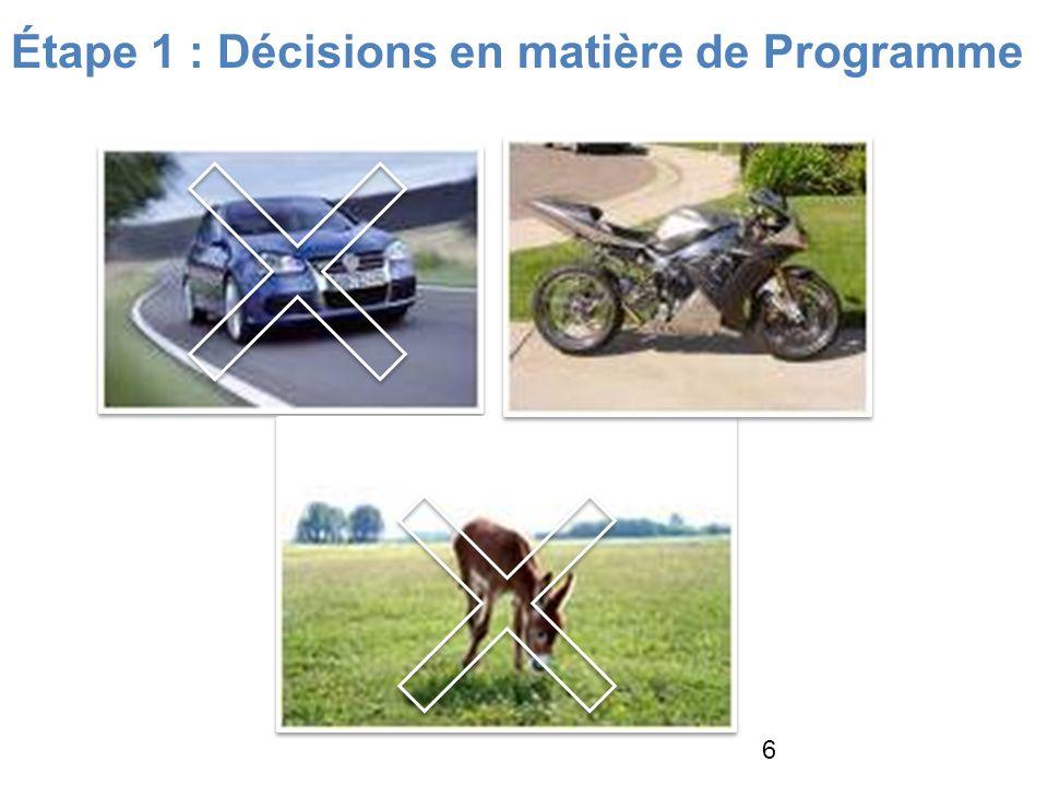 Étape 1 : Décisions en matière de Programme 6