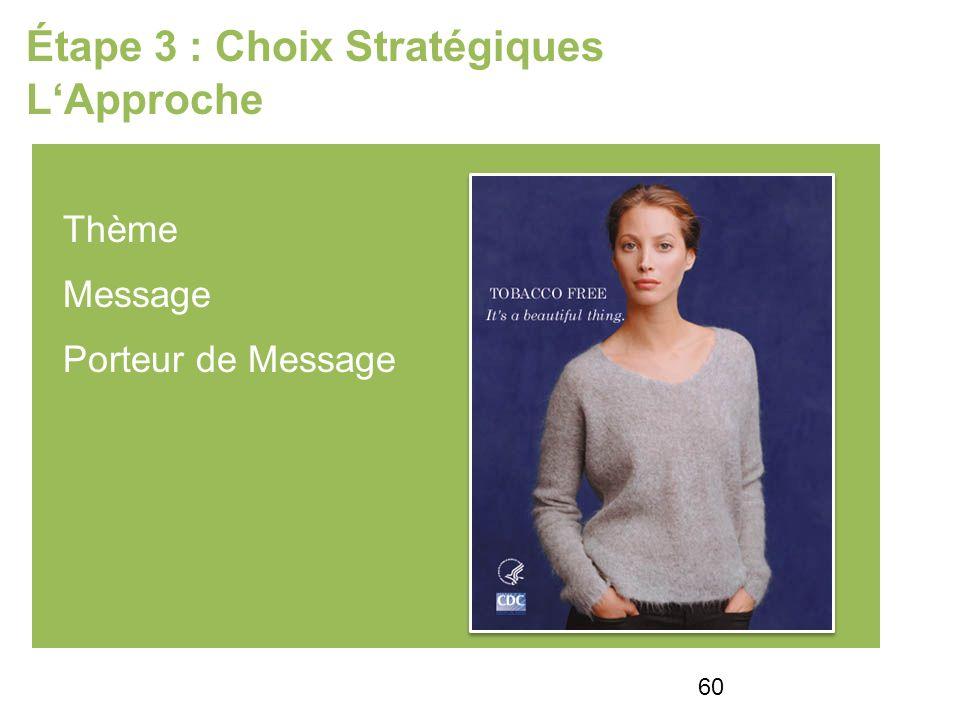 Étape 3 : Choix Stratégiques LApproche Thème Message Porteur de Message 60