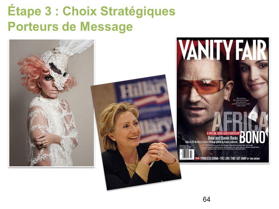 Étape 3 : Choix Stratégiques Porteurs de Message 64