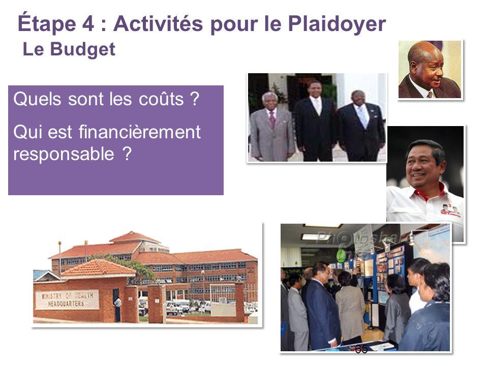 Étape 4 : Activités pour le Plaidoyer Le Budget Quels sont les coûts .