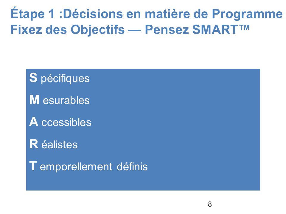 Étape 1 :Décisions en matière de Programme Fixez des Objectifs Pensez SMART S pécifiques M esurables A ccessibles R éalistes T emporellement définis 8