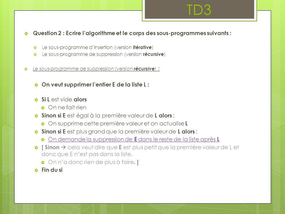 TD3 Question 2 : Ecrire lalgorithme et le corps des sous-programmes suivants : Le sous-programme dinsertion (version itérative ) Le sous-programme de