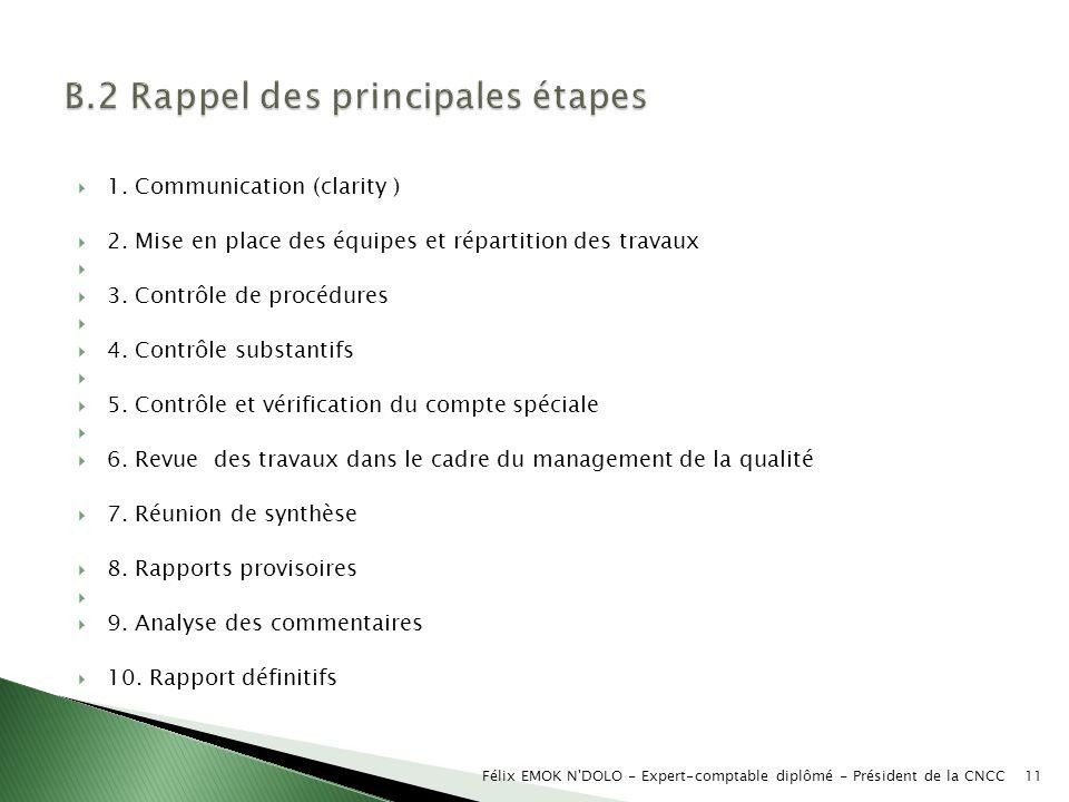 1. Communication (clarity ) 2. Mise en place des équipes et répartition des travaux 3. Contrôle de procédures 4. Contrôle substantifs 5. Contrôle et v