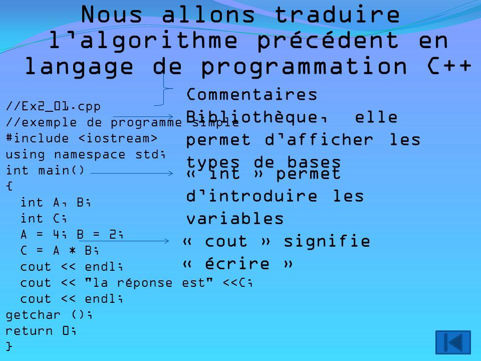 Nous allons traduire lalgorithme précédent en langage de programmation C++ //Ex2_01.cpp //exemple de programme simple #include using namespace std; in