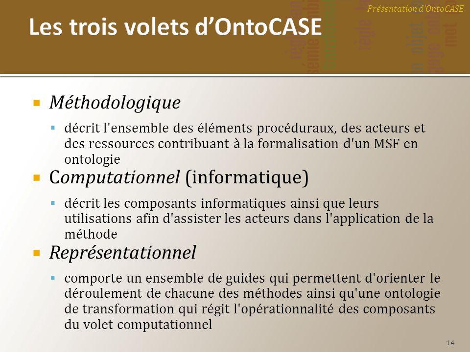 Méthodologique décrit l'ensemble des éléments procéduraux, des acteurs et des ressources contribuant à la formalisation d'un MSF en ontologie Computat