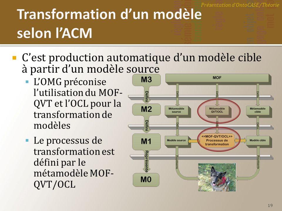 LOMG préconise lutilisation du MOF- QVT et lOCL pour la transformation de modèles Le processus de transformation est défini par le métamodèle MOF- QVT