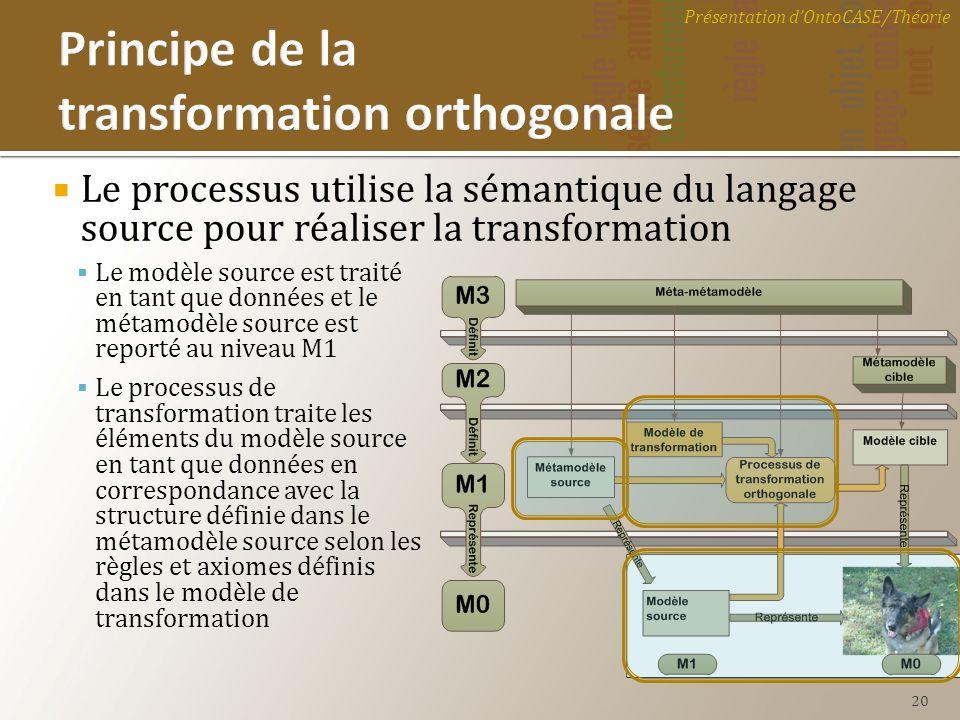 Le processus utilise la sémantique du langage source pour réaliser la transformation Le modèle source est traité en tant que données et le métamodèle