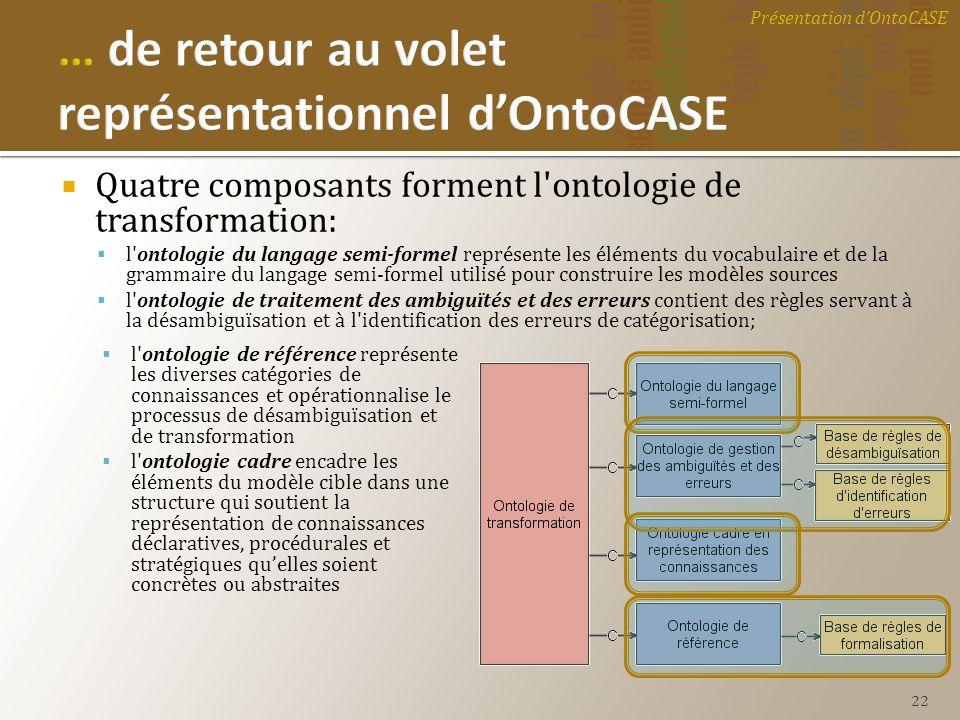 l'ontologie de référence représente les diverses catégories de connaissances et opérationnalise le processus de désambiguïsation et de transformation