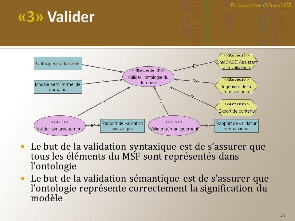 Le but de la validation syntaxique est de sassurer que tous les éléments du MSF sont représentés dans lontologie Le but de la validation sémantique es