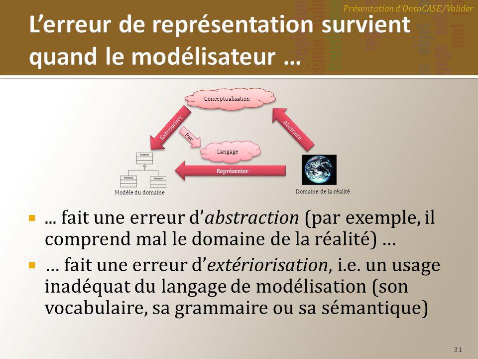 Conceptualisation Représenter Abstraire Domaine de la réalité Modèle du domaine Extérioriser Langage Par... fait une erreur dabstraction (par exemple,