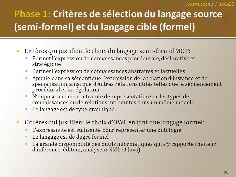 Critères qui justifient le choix du langage semi-formel MOT: Permet lexpression de connaissances procédurale, déclarative et stratégique Permet lexpre