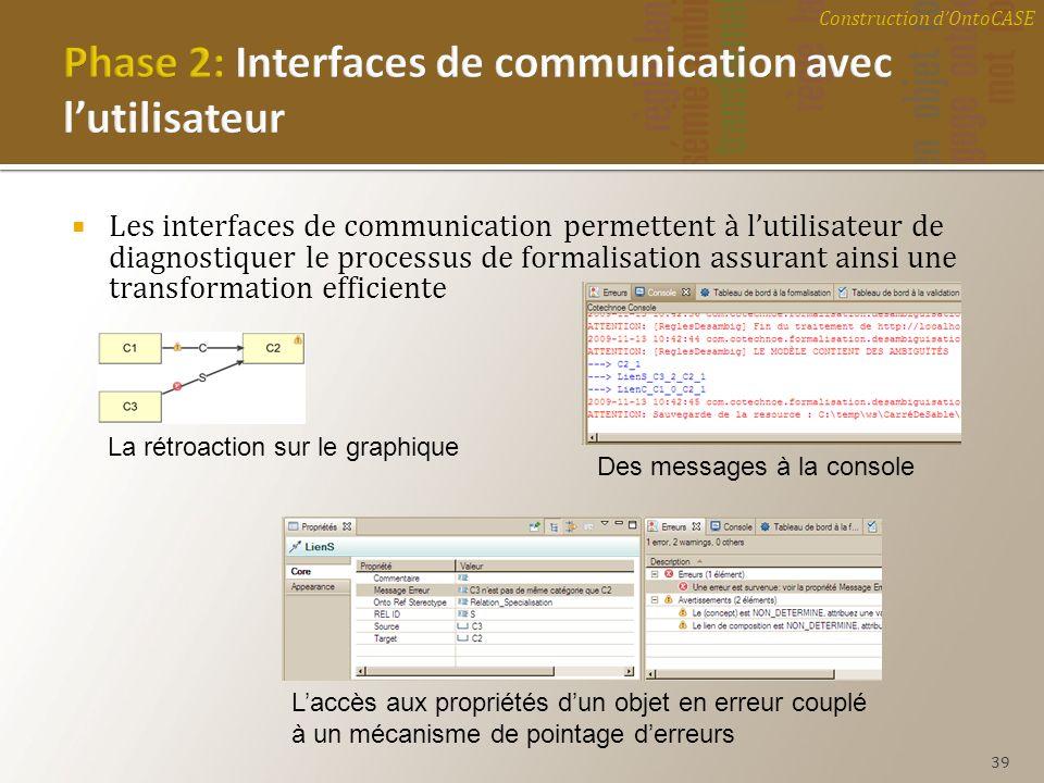 La rétroaction sur le graphique Des messages à la console Laccès aux propriétés dun objet en erreur couplé à un mécanisme de pointage derreurs Les int