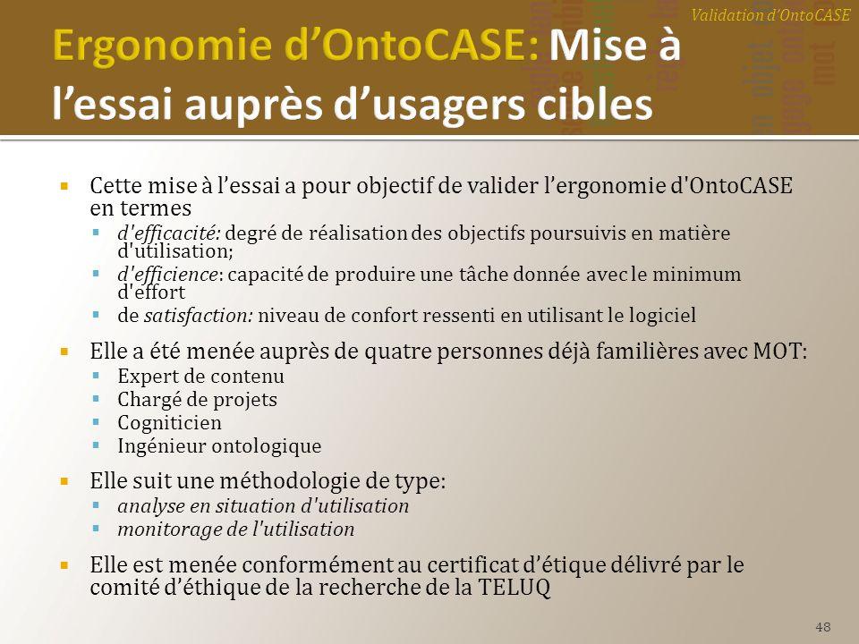 Cette mise à lessai a pour objectif de valider lergonomie d'OntoCASE en termes d'efficacité: degré de réalisation des objectifs poursuivis en matière