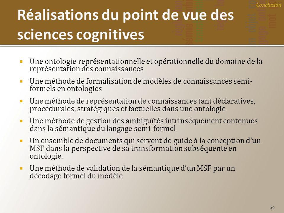 Conclusion 54 Une ontologie représentationnelle et opérationnelle du domaine de la représentation des connaissances Une méthode de formalisation de mo