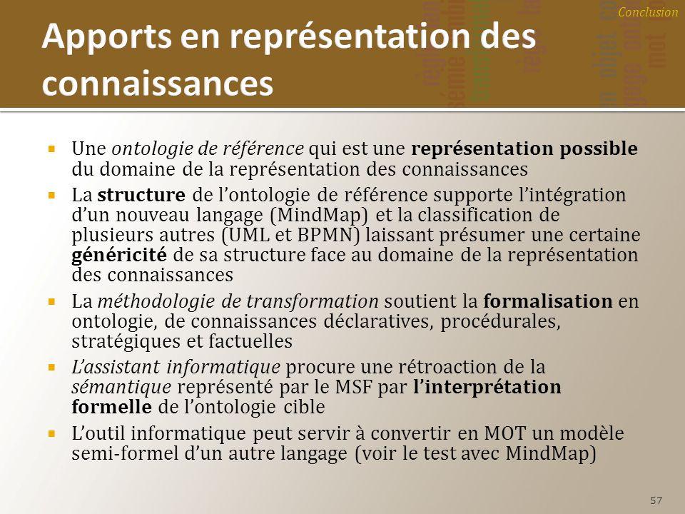 Une ontologie de référence qui est une représentation possible du domaine de la représentation des connaissances La structure de lontologie de référen