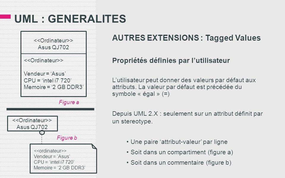 UML : GENERALITES AUTRES EXTENSIONS : Tagged Values Propriétés définies par lutilisateur Lutilisateur peut donner des valeurs par défaut aux attributs