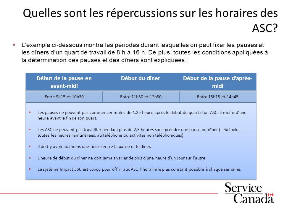 Quelles sont les répercussions sur les horaires des ASC? Lexemple ci-dessous montre les périodes durant lesquelles on peut fixer les pauses et les dîn
