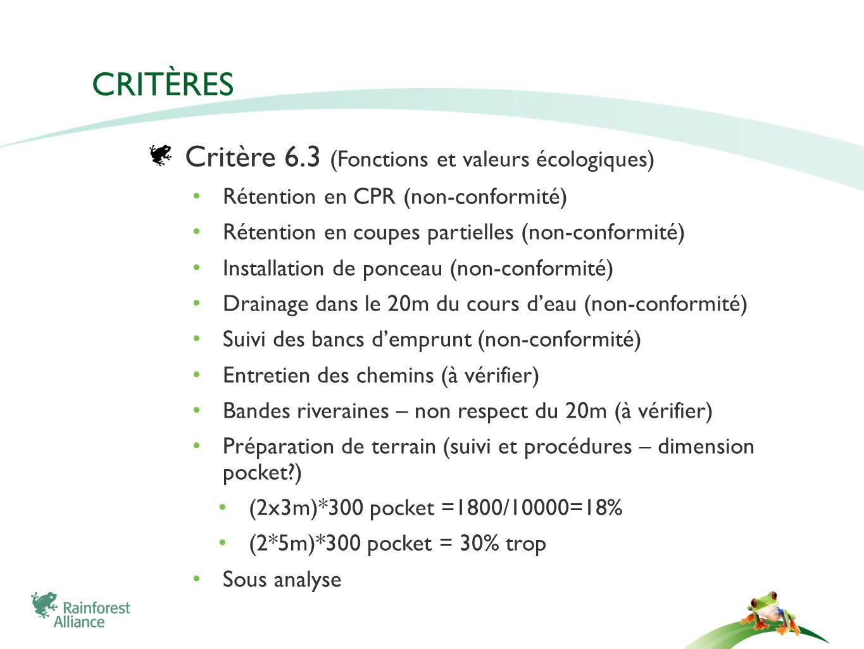 CRITÈRES Critère 6.3 (Fonctions et valeurs écologiques) Rétention en CPR (non-conformité) Rétention en coupes partielles (non-conformité) Installation de ponceau (non-conformité) Drainage dans le 20m du cours deau (non-conformité) Suivi des bancs demprunt (non-conformité) Entretien des chemins (à vérifier) Bandes riveraines – non respect du 20m (à vérifier) Préparation de terrain (suivi et procédures – dimension pocket?) (2x3m)*300 pocket =1800/10000=18% (2*5m)*300 pocket = 30% trop Sous analyse