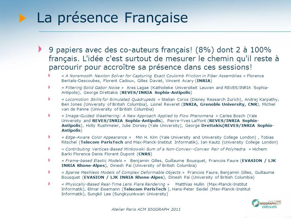 Atelier Paris ACM SIGGRAPH 2011 La présence Française 9 papiers avec des co-auteurs français! (8%) dont 2 à 100% français. L'idée c'est surtout de mes