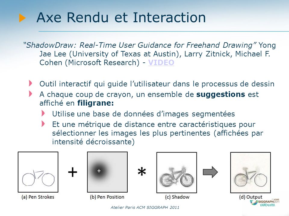 Atelier Paris ACM SIGGRAPH 2011 Axe Traitement dimage Depixelizing Pixel Art Johannes Kopf (Microsoft Research), Dani Lischinski (The Hebrew University of Jerusalem) -- VIDEOVIDEO Objectif: Extraire une représentation vectorielle à partir dimages « pixel art » … … ou comment redonner vie à nos personnages de jeux dil y a 20 ans, avec des résolutions décran actuelles…