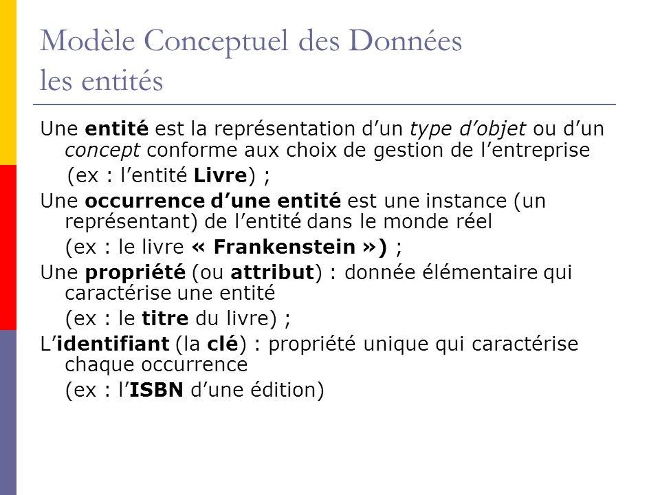 Modèle Conceptuel des Données les entités Une entité est la représentation dun type dobjet ou dun concept conforme aux choix de gestion de lentreprise (ex : lentité Livre) ; Une occurrence dune entité est une instance (un représentant) de lentité dans le monde réel (ex : le livre « Frankenstein ») ; Une propriété (ou attribut) : donnée élémentaire qui caractérise une entité (ex : le titre du livre) ; Lidentifiant (la clé) : propriété unique qui caractérise chaque occurrence (ex : lISBN dune édition)