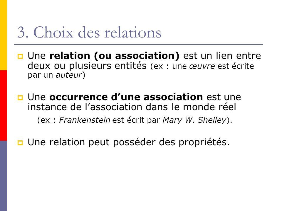 3. Choix des relations Une relation (ou association) est un lien entre deux ou plusieurs entités (ex : une œuvre est écrite par un auteur) Une occurre