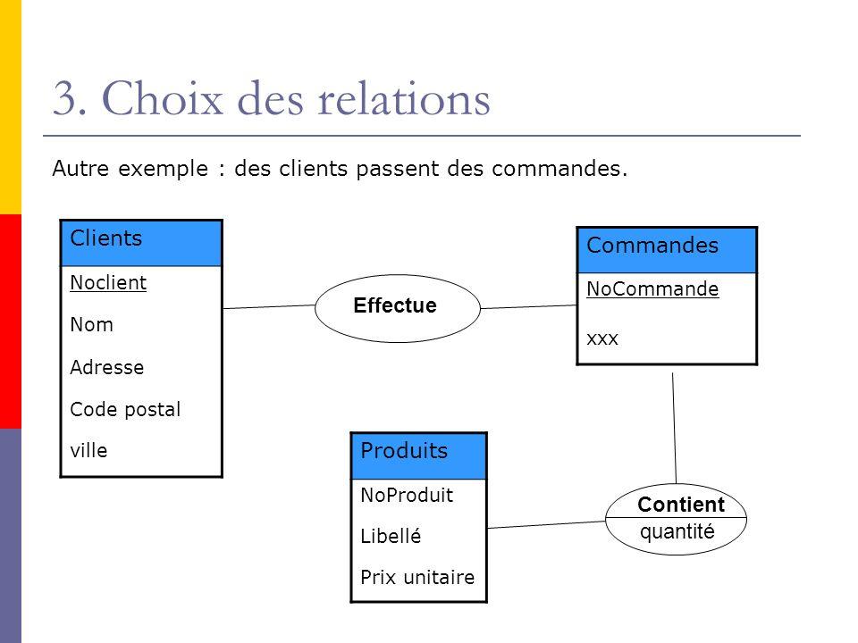 3. Choix des relations Autre exemple : des clients passent des commandes. Clients Noclient Nom Adresse Code postal ville Commandes NoCommande xxx Prod