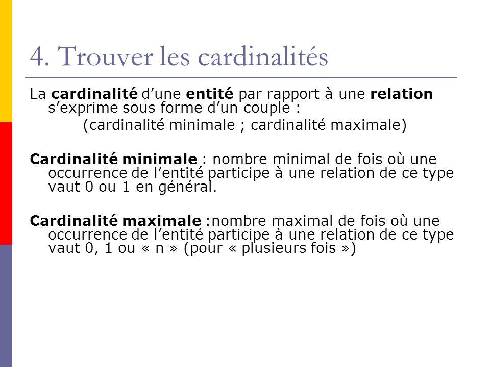 4. Trouver les cardinalités La cardinalité dune entité par rapport à une relation sexprime sous forme dun couple : (cardinalité minimale ; cardinalité