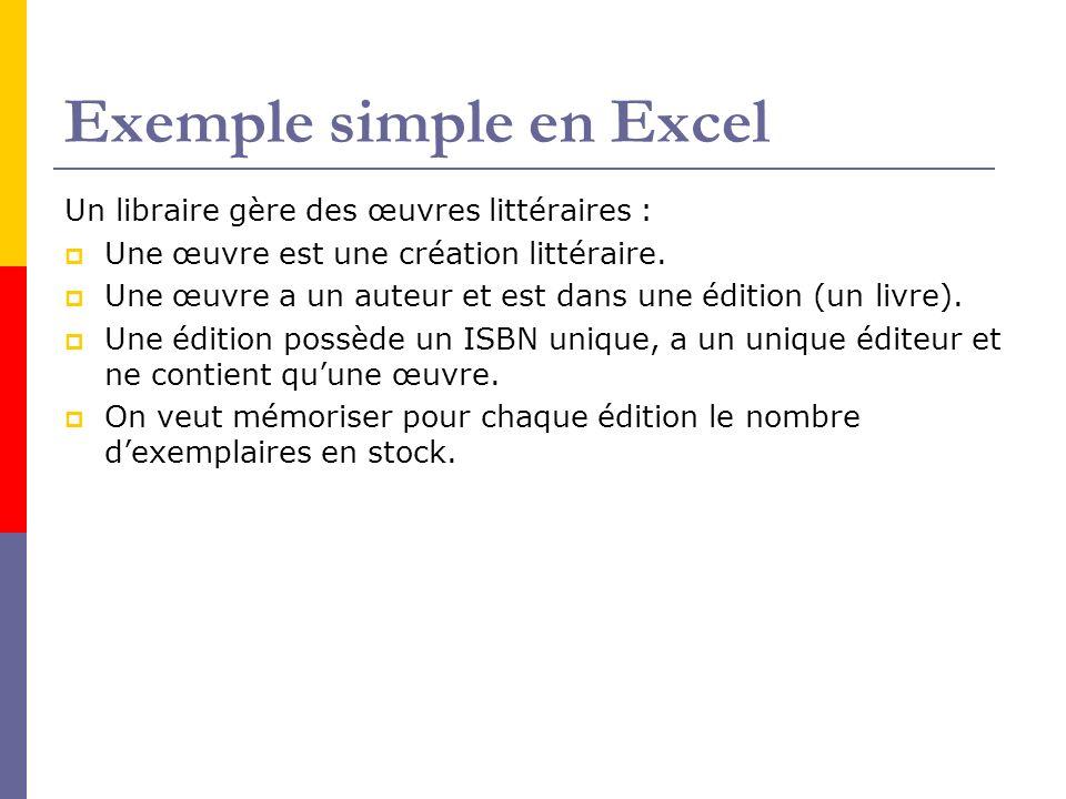 Exemple simple en Excel Un libraire gère des œuvres littéraires : Une œuvre est une création littéraire. Une œuvre a un auteur et est dans une édition