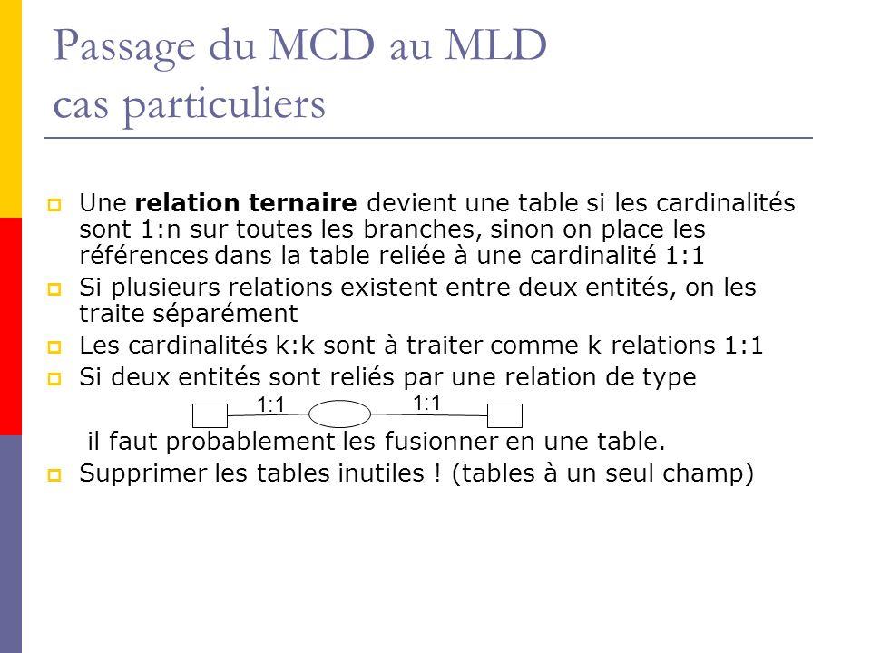 Passage du MCD au MLD cas particuliers Une relation ternaire devient une table si les cardinalités sont 1:n sur toutes les branches, sinon on place le