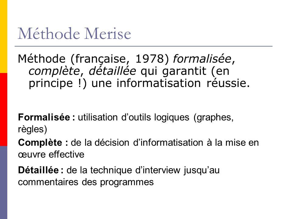 Méthode Merise Méthode (française, 1978) formalisée, complète, détaillée qui garantit (en principe !) une informatisation réussie. Formalisée : utilis