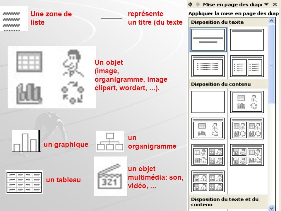 Ouvrir une présentation reprend les dernières présentations utilisées, mais permet d'ouvrir d'autres présentations sur le disque Créer une nouvelle pr