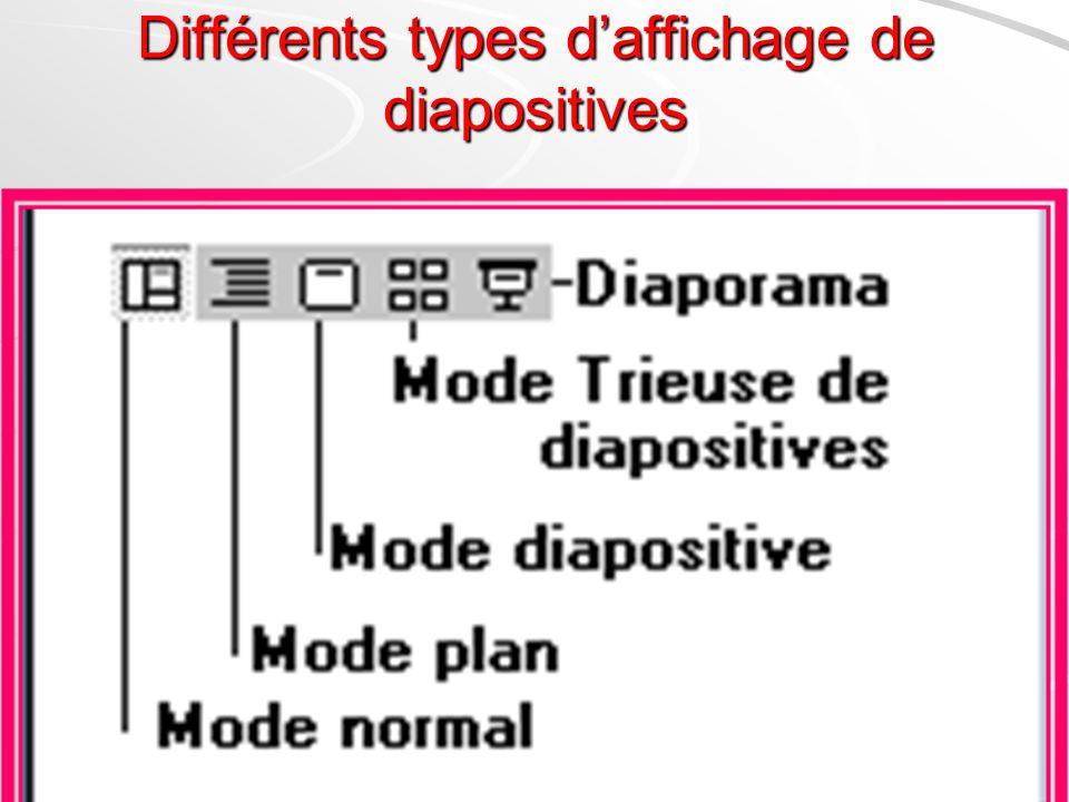 Automatiquement, la première diapositive du diaporama PowerPoint est de type: Si vous sélectionnez un autre type, la présentation de votre diapositive