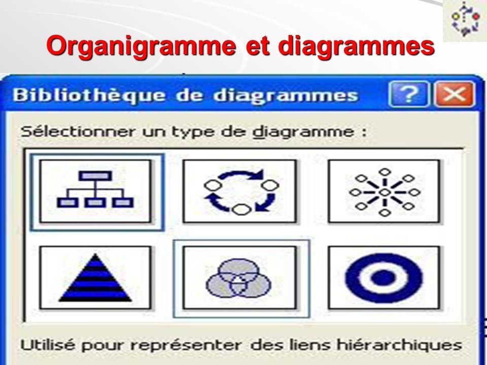 Images et photos permet de sélectionner n'importe quelle image présente sur votre disque dur ou sur un CD-Rom