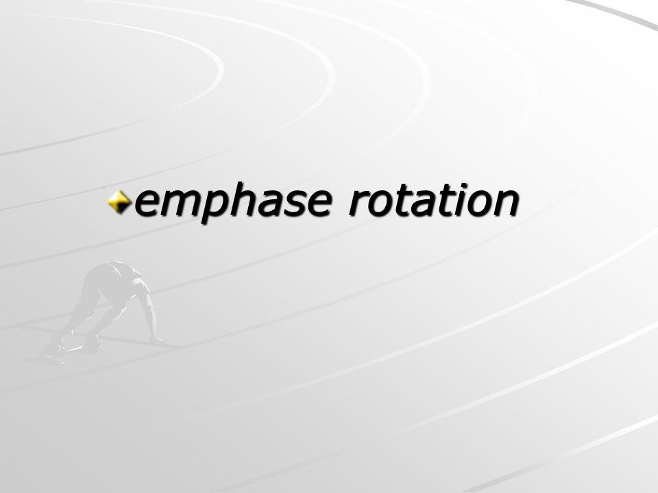 Exemple danimation –Ouverture losange