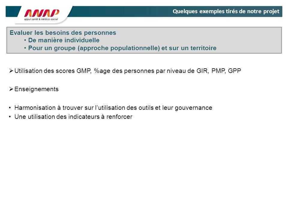 Utilisation des scores GMP, %age des personnes par niveau de GIR, PMP, GPP Enseignements Harmonisation à trouver sur lutilisation des outils et leur g