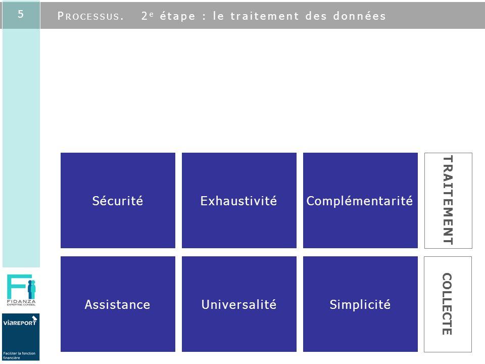 5 SimplicitéUniversalitéAssistance COLLECTE ComplémentaritéExhaustivitéSécurité TRAITEMENT P ROCESSUS. 2 e étape : le traitement des données
