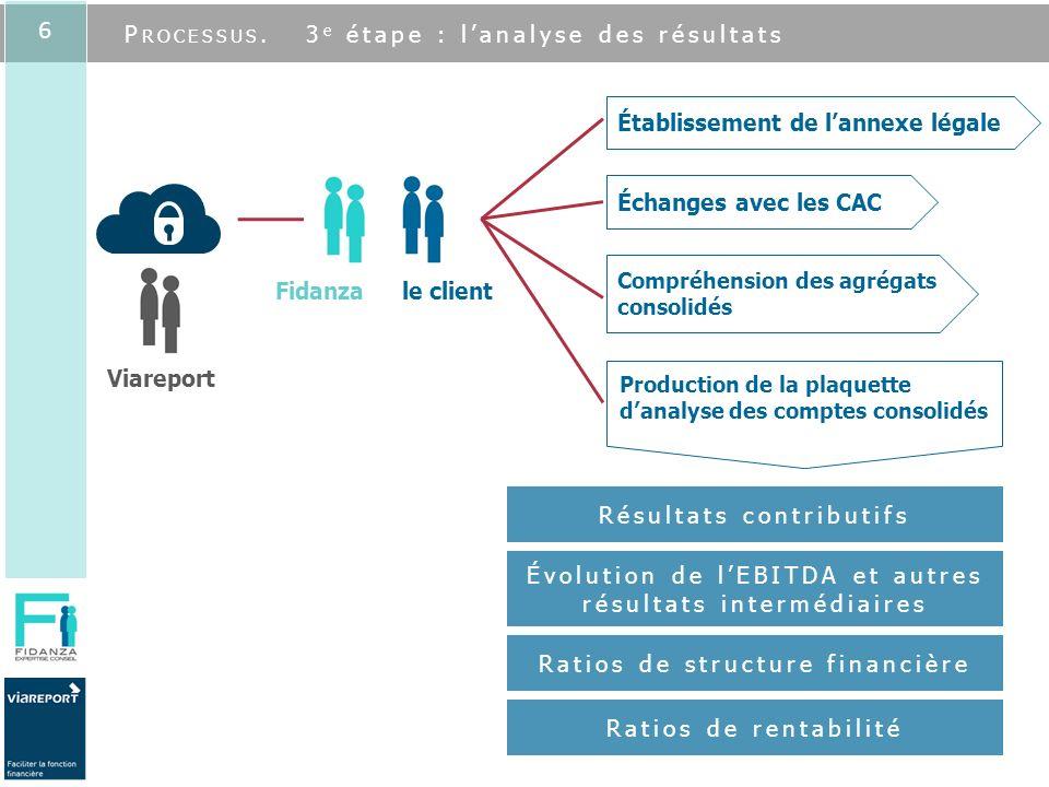 P ROCESSUS. 3 e étape : lanalyse des résultats 6 Viareport le client Établissement de lannexe légale Échanges avec les CAC Compréhension des agrégats