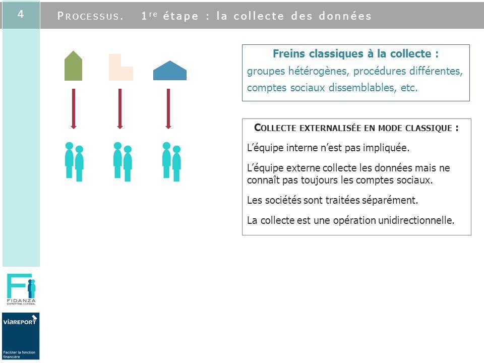 P ROCESSUS. 1 re étape : la collecte des données 4 Freins classiques à la collecte : groupes hétérogènes, procédures différentes, comptes sociaux diss