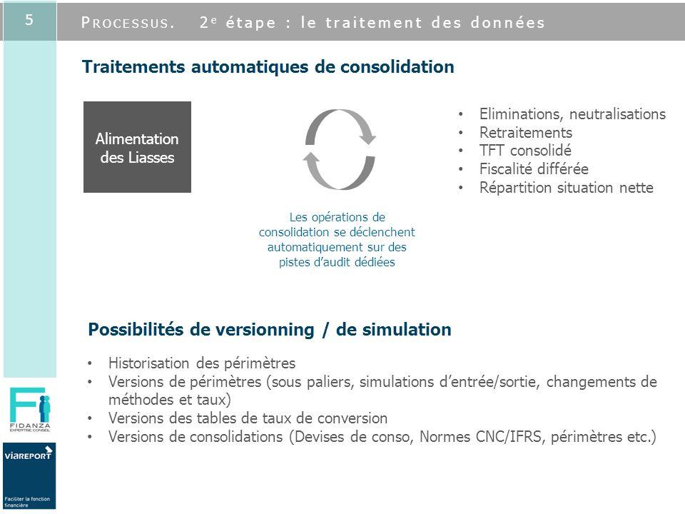 P ROCESSUS. 2 e étape : le traitement des données 5 Traitements automatiques de consolidation Possibilités de versionning / de simulation Historisatio