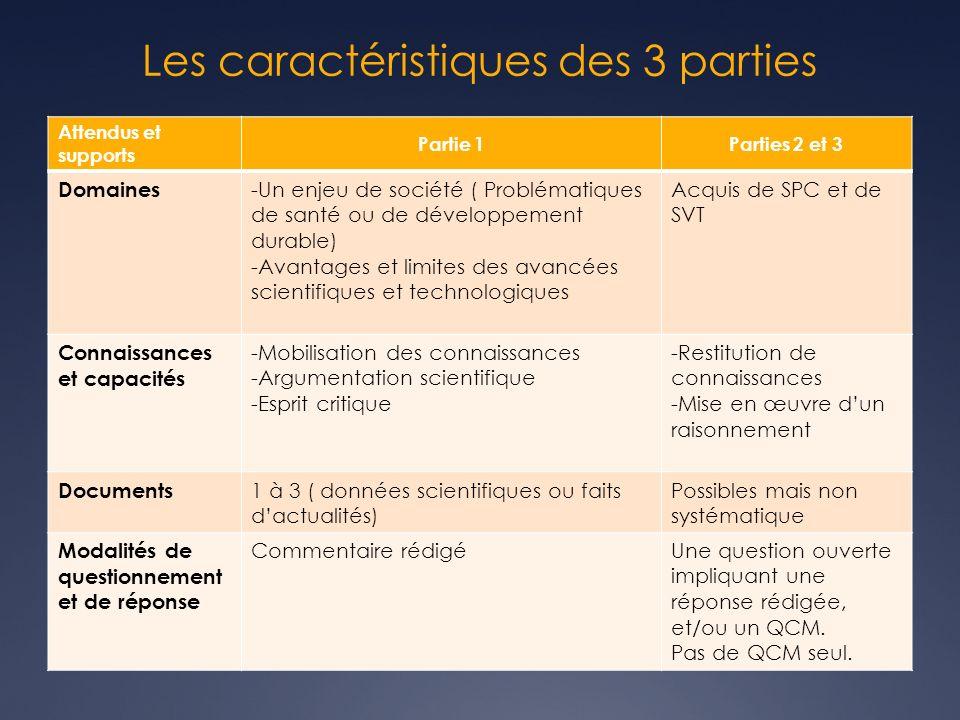 Les caractéristiques des 3 parties Attendus et supports Partie 1Parties 2 et 3 Domaines -Un enjeu de société ( Problématiques de santé ou de développe