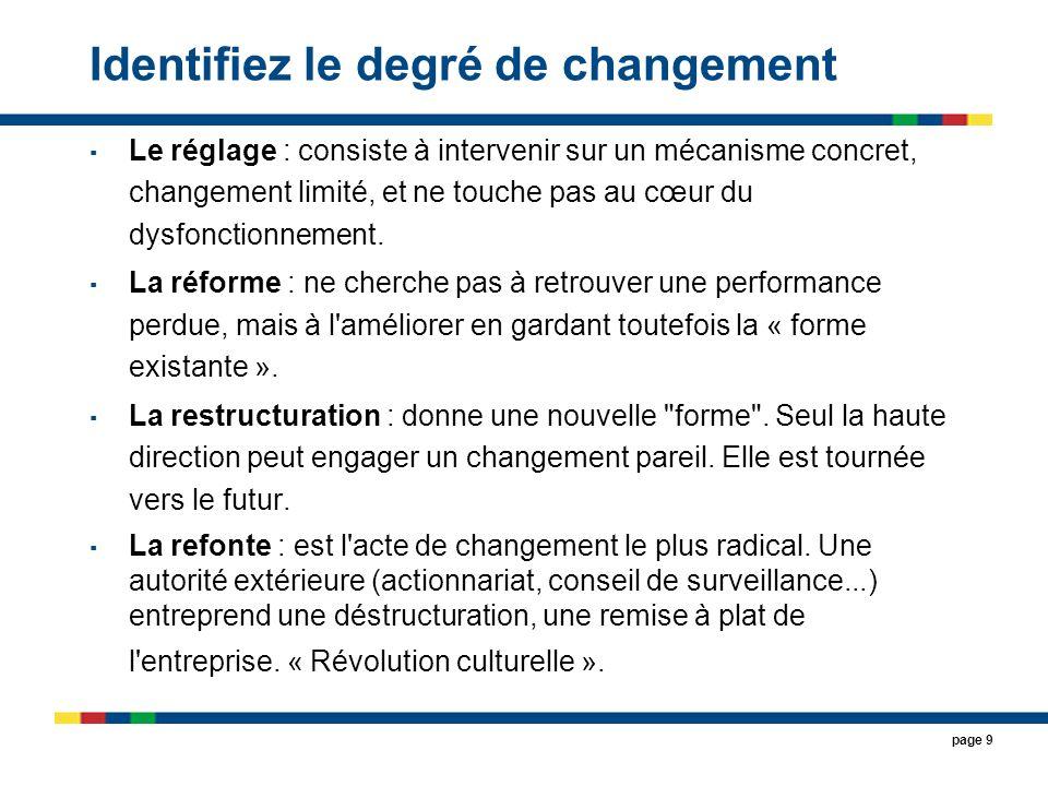 page 30 La gestion du changement Message de la fin: Précisez toujours si vous avez la responsabilité de la gestion du changement.