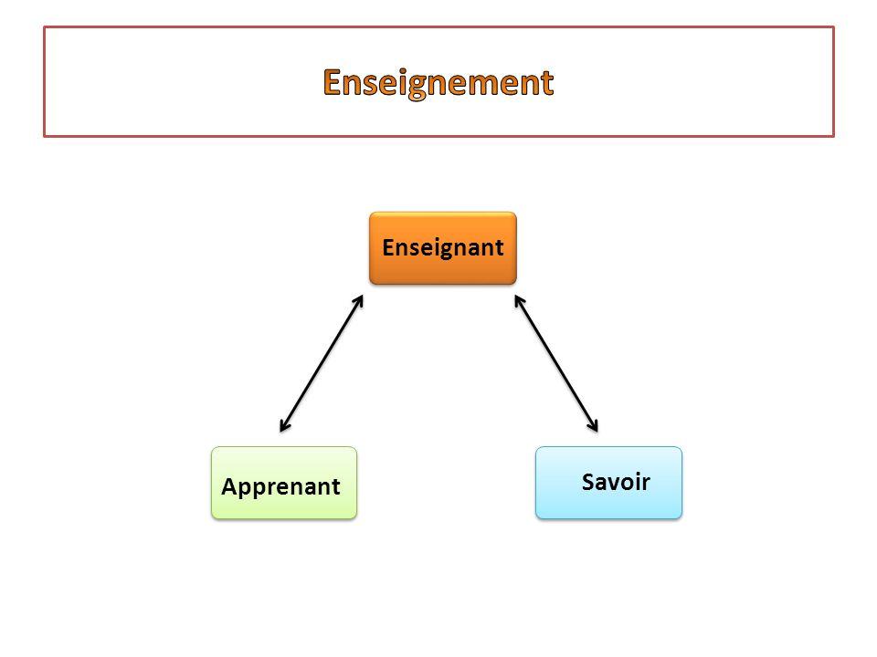 Apprenant SavoirEnseignant