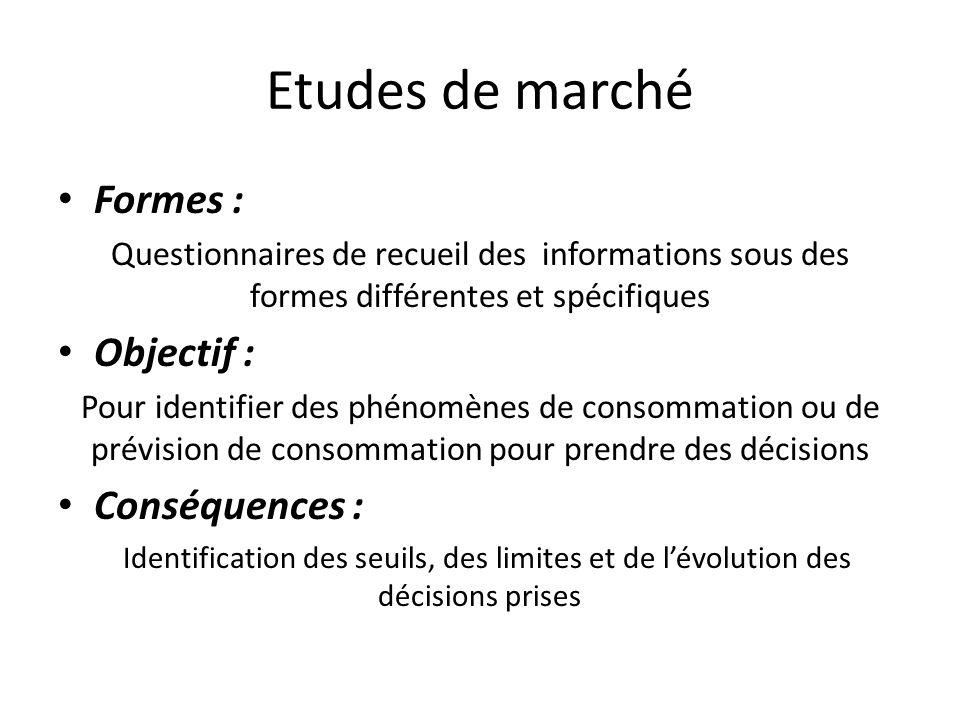 Etudes de marché Formes : Questionnaires de recueil des informations sous des formes différentes et spécifiques Objectif : Pour identifier des phénomè
