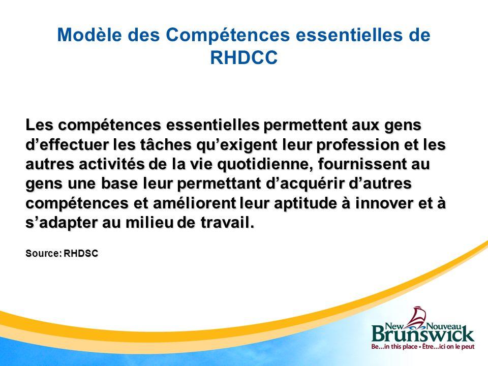 Modèle des Compétences essentielles de RHDCC Les compétences essentielles permettent aux gens deffectuer les tâches quexigent leur profession et les a